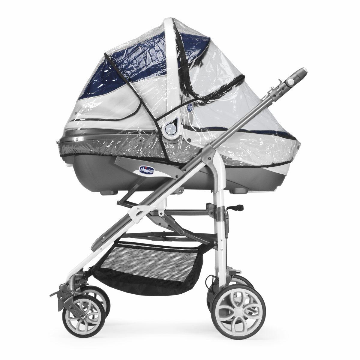 Фирмы детских колясок
